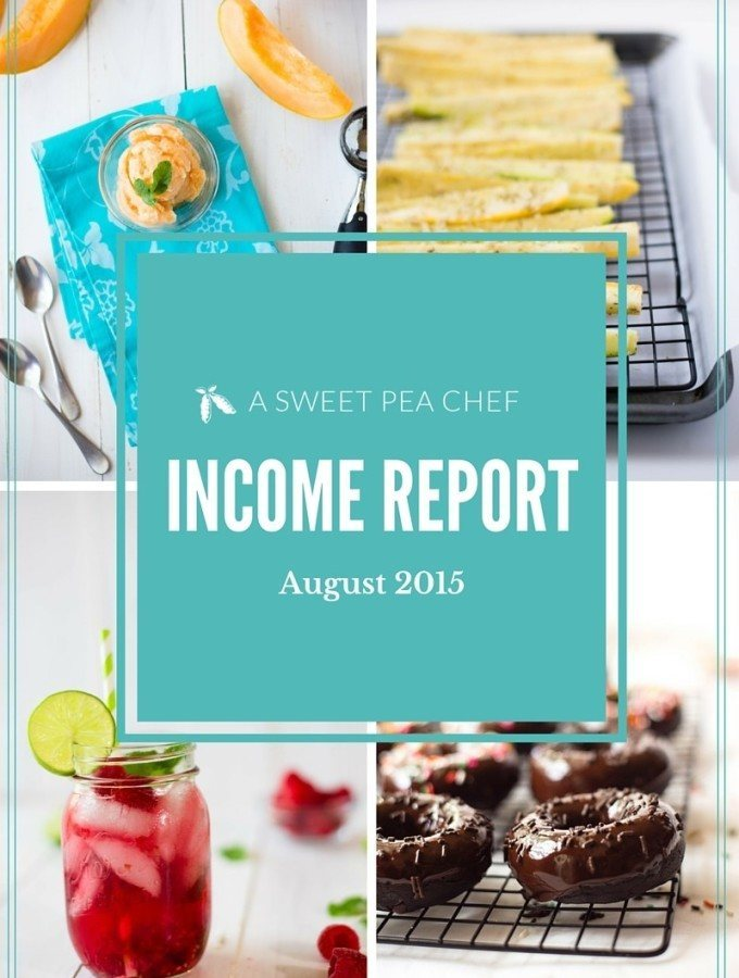 August 2015 Income Report