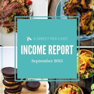 September 2015 Income Report – Still Late Version