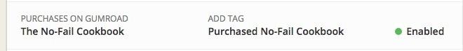 Convertkit tagging