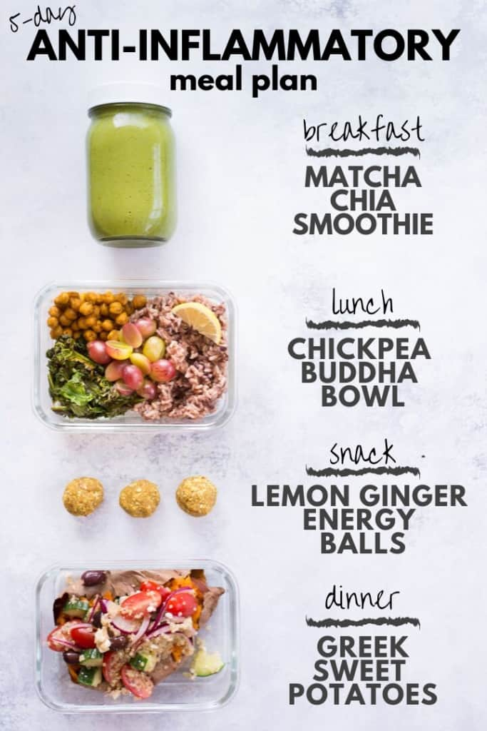 A list of all the recipes included in this 5 day anti-inflammatory meal plan, including lemon ginger energy balls, matcha chia smoothie, turmeric chickpea buddha bowl, and greek stuffed baked sweet potatoes..